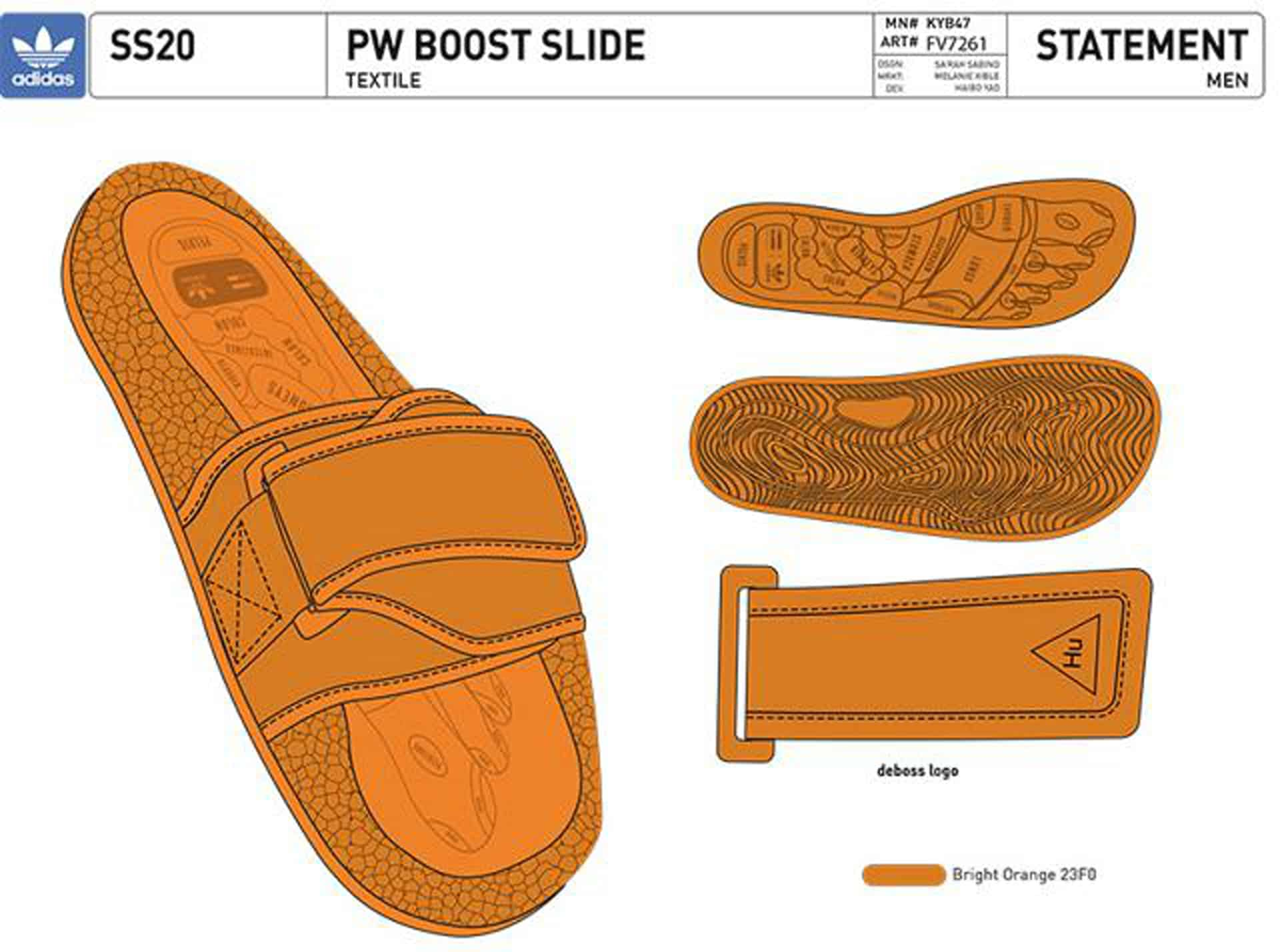 Adidas PW BOOST Slide Construction